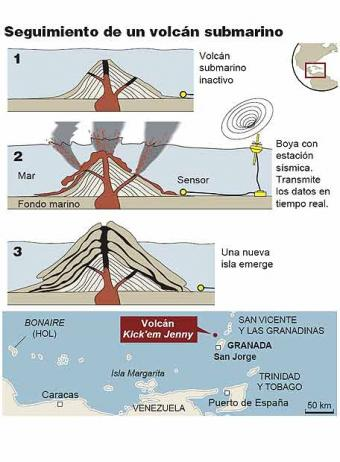 Seguimiento_volcan_submarino.jpg
